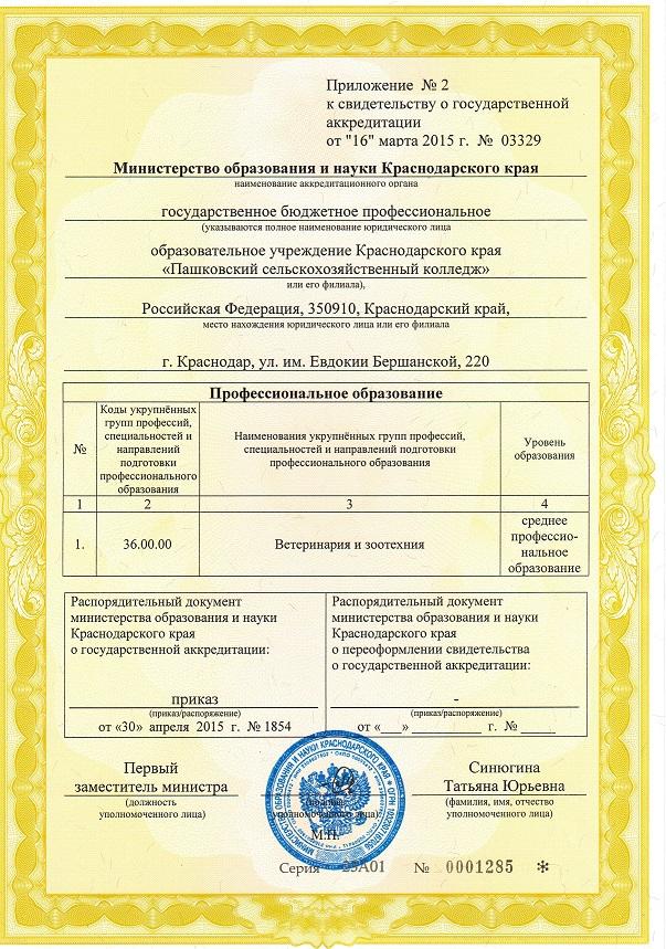 Приложение №2 Аккредитация